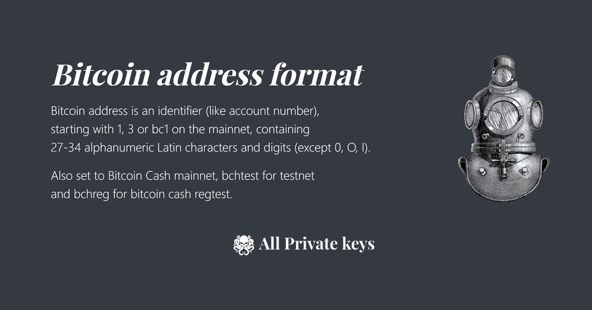 Bitcoin address formats and prefixes